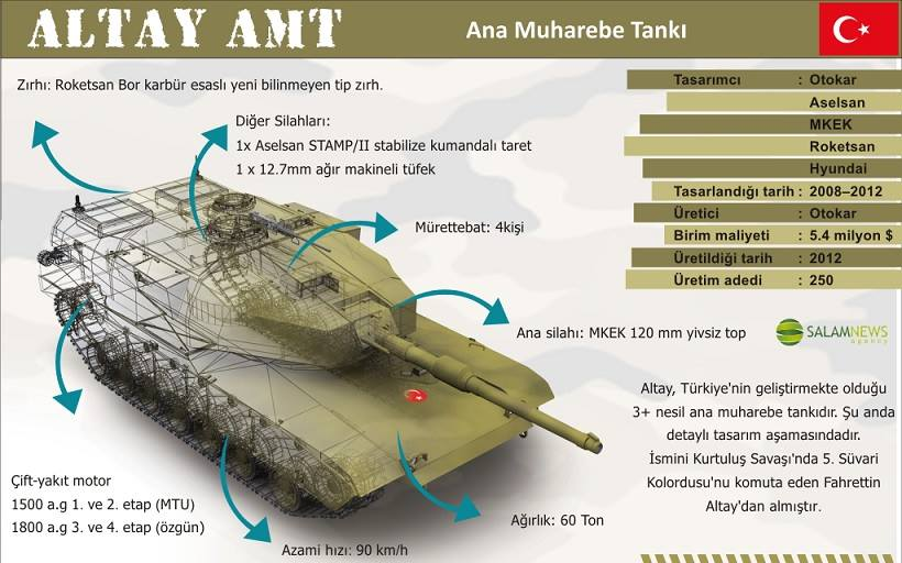 Altay Tanki hakkinda bilgi