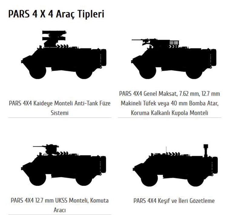 PARS 4x4 ARAÇ TİPLERİ