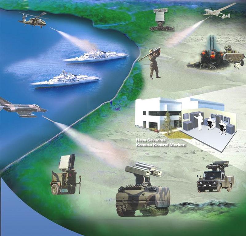Üs/Liman Hava Savunma Erken İkaz ve Komuta Kontrol Sistemi (HERİKKS-D)